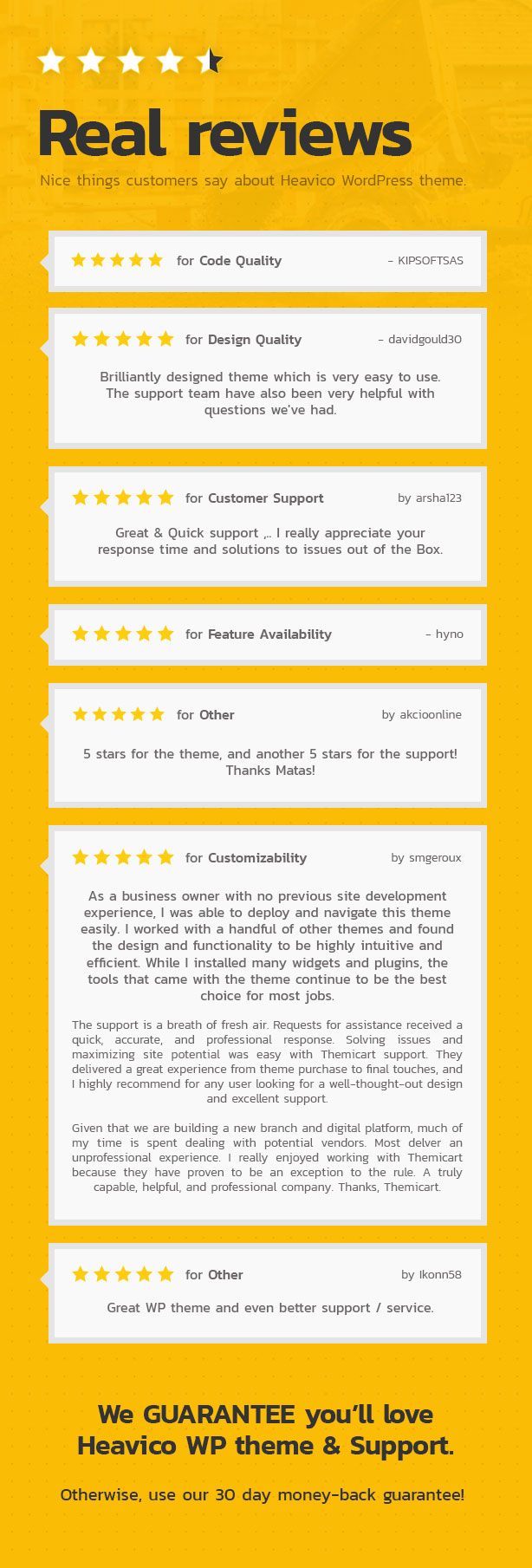 Real reviews by the users.